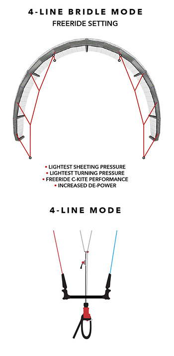 C4-bridle-diagram-1