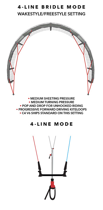 C4-bridle-diagram-2