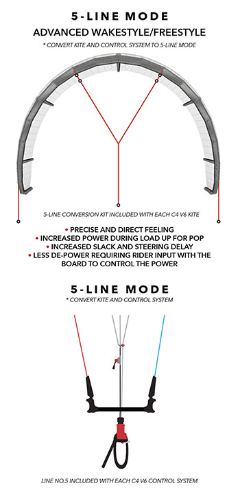 C4-bridle-diagram-3