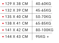 weight range
