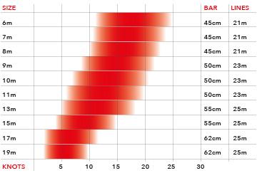 R1-V2-Wind-range-land